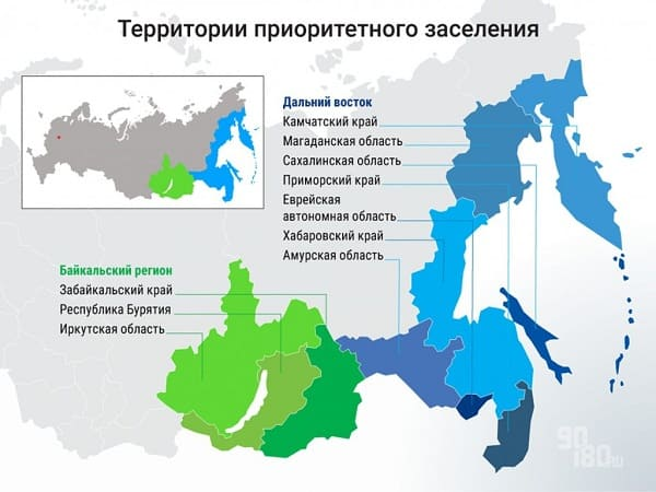 Квоты для соотечественников по регионам
